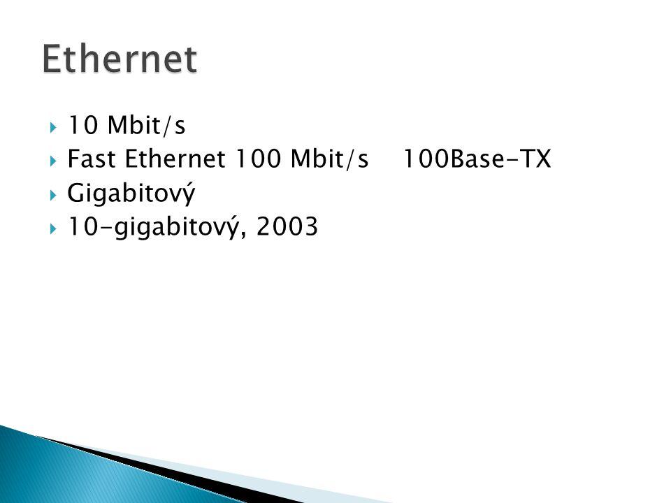  10 Mbit/s  Fast Ethernet 100 Mbit/s 100Base-TX  Gigabitový  10-gigabitový, 2003