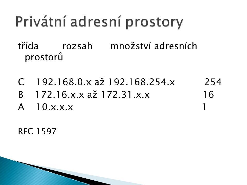 třída rozsah množství adresních prostorů C 192.168.0.x až 192.168.254.x 254 B 172.16.x.x až 172.31.x.x 16 A 10.x.x.x 1 RFC 1597