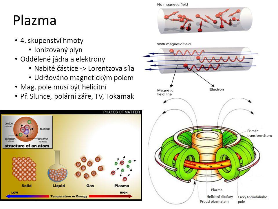 Plazma 4. skupenství hmoty Ionizovaný plyn Oddělené jádra a elektrony Nabité částice -> Lorentzova síla Udržováno magnetickým polem Mag. pole musí být