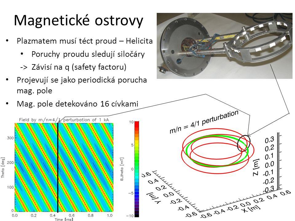 Magnetické ostrovy Plazmatem musí téct proud – Helicita Poruchy proudu sledují siločáry -> Závisí na q (safety factoru) Projevují se jako periodická p