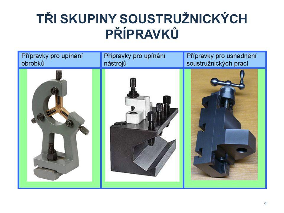 UPÍNÁNÍ NÁSTROJŮ »Upínání soustružnických nástrojů na soustruhu musí být jednoznačné, spolehlivé a s minimálním vyložením.