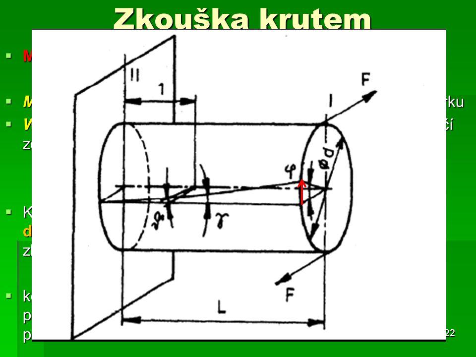 Zkouška krutem  Mez pevnosti v krutu:  M k max je kroutící moment v okamžiku porušení pevnosti vzorku  Wk je modul průřezu v krutu, který se pro kr