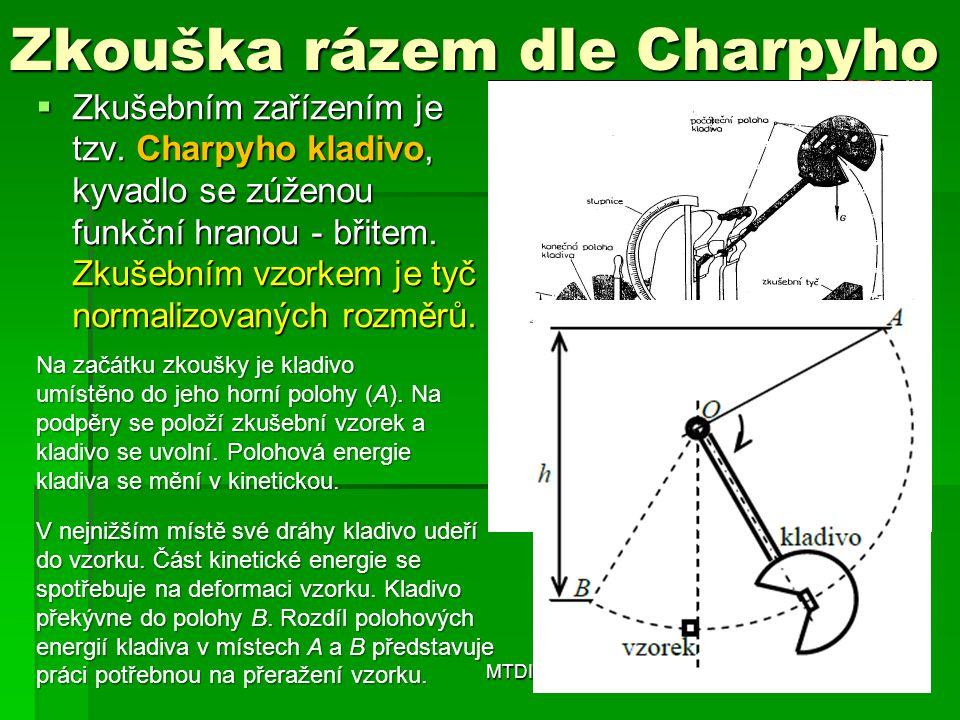 Zkouška rázem dle Charpyho  Zkušebním zařízením je tzv. Charpyho kladivo, kyvadlo se zúženou funkční hranou - břitem. Zkušebním vzorkem je tyč normal