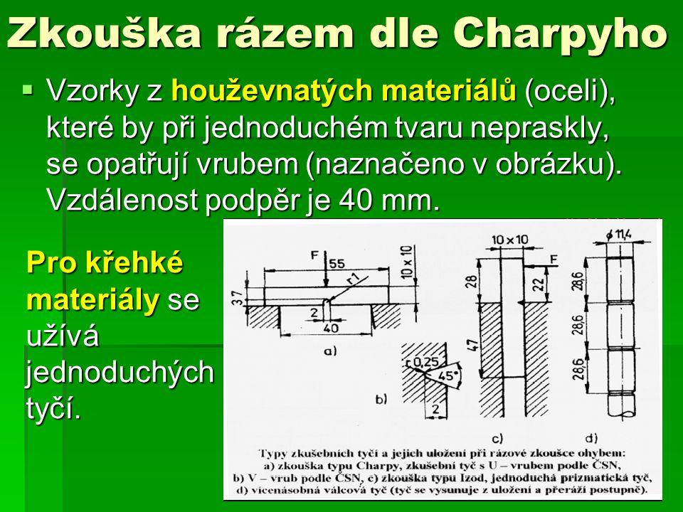Zkouška rázem dle Charpyho  Vzorky z houževnatých materiálů (oceli), které by při jednoduchém tvaru nepraskly, se opatřují vrubem (naznačeno v obrázk