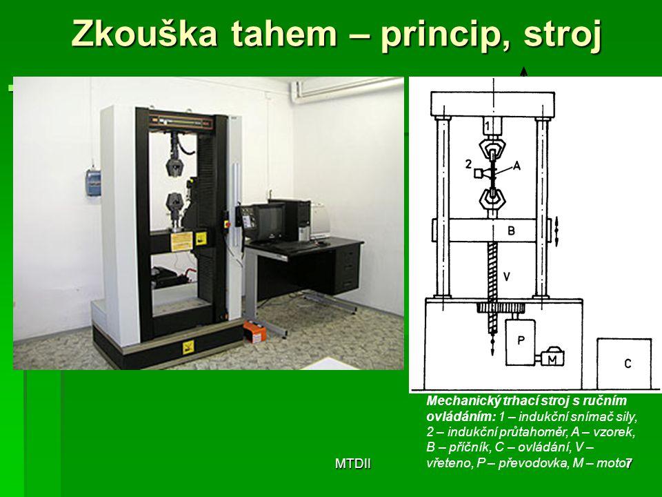 Zkouška tahem – princip, stroj  Tyče se upínají mezi čelisti zkušebního, tak zvaného trhacího, stroje. Zkušební vzorky jsou zatíženy dvěma stejně vel