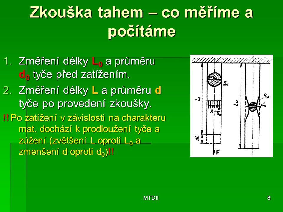 Zkouška tahem – co měříme a počítáme 1.Změření délky L 0 a průměru d 0 tyče před zatížením. 2.Změření délky L a průměru d tyče po provedení zkoušky. !