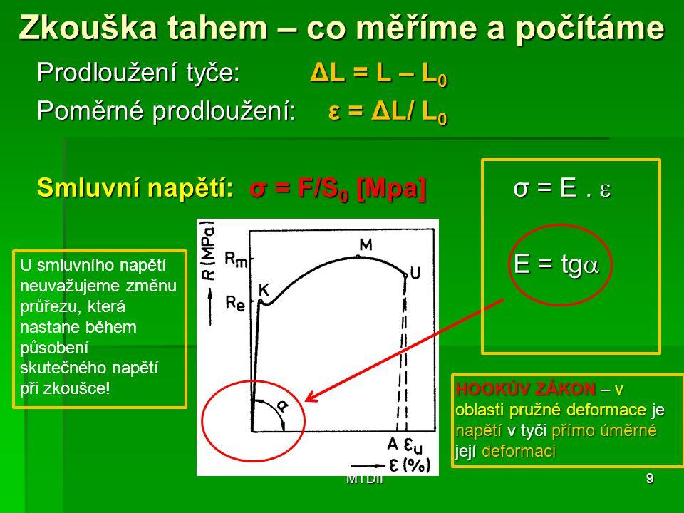 Zkouška tahem – co měříme a počítáme Prodloužení tyče: ΔL = L – L 0 Poměrné prodloužení: ε = ΔL/ L 0 Smluvní napětí: σ = F/S 0 [Mpa] σ = E.  