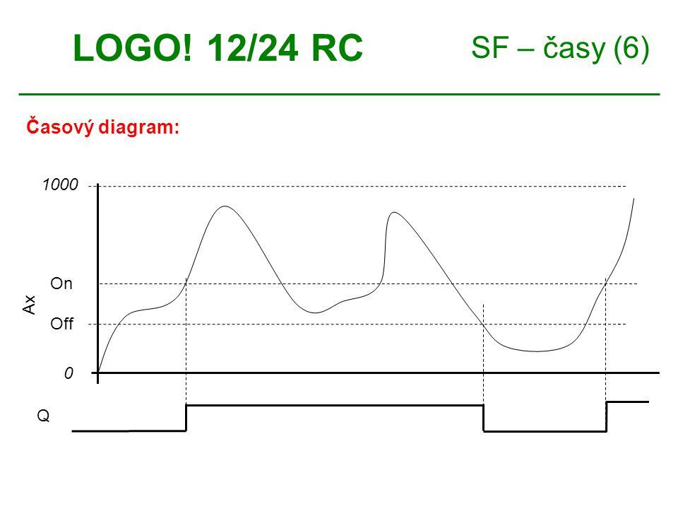 SF – časy (6) LOGO! 12/24 RC Časový diagram: 1000 Off Q Ax On 0