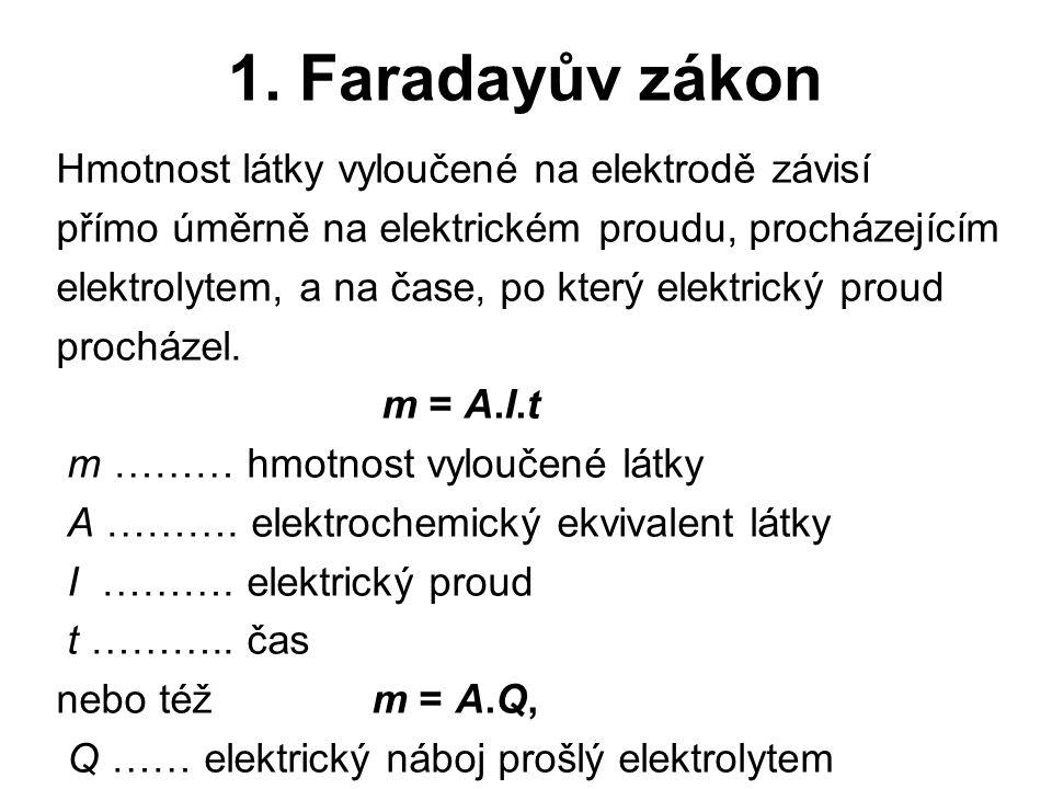 1. Faradayův zákon Hmotnost látky vyloučené na elektrodě závisí přímo úměrně na elektrickém proudu, procházejícím elektrolytem, a na čase, po který el