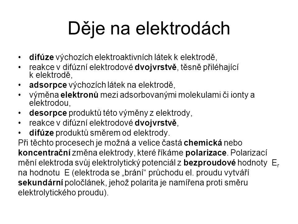 Děje na elektrodách difúze výchozích elektroaktivních látek k elektrodě, reakce v difúzní elektrodové dvojvrstvě, těsně přiléhající k elektrodě, adsor