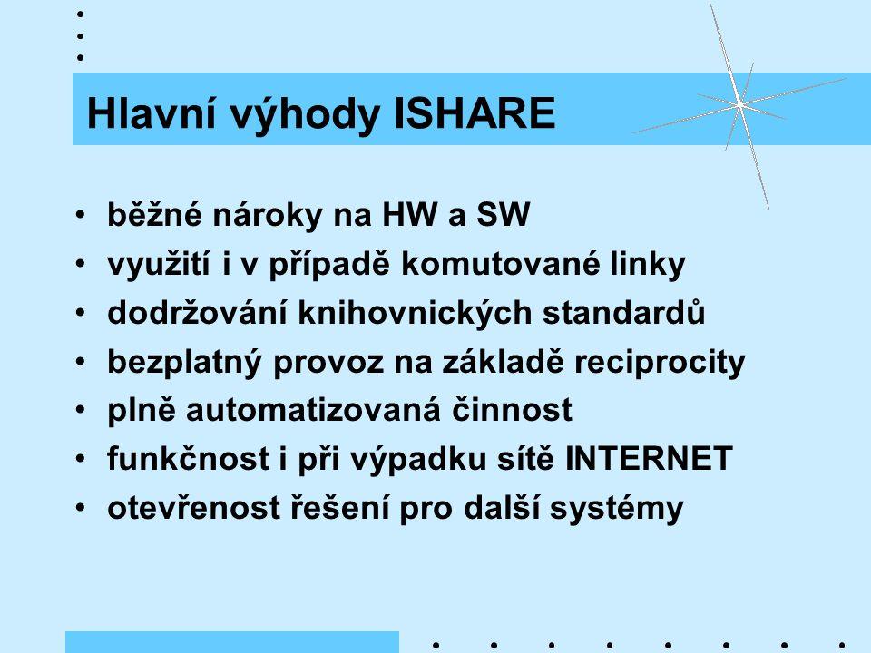 Hlavní výhody ISHARE běžné nároky na HW a SW využití i v případě komutované linky dodržování knihovnických standardů bezplatný provoz na základě reciprocity plně automatizovaná činnost funkčnost i při výpadku sítě INTERNET otevřenost řešení pro další systémy