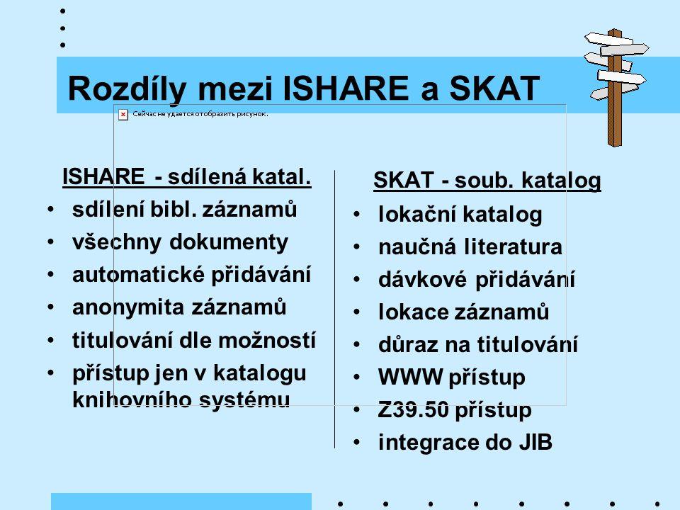 Rozdíly mezi ISHARE a SKAT ISHARE - sdílená katal.