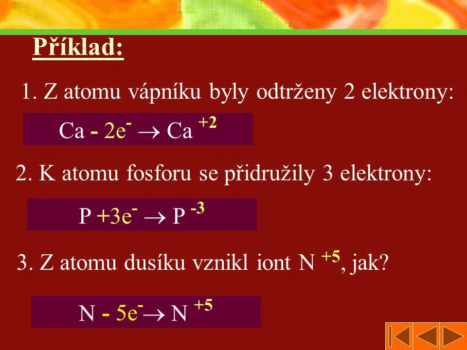 Příklad: 1.Z atomu vápníku byly odtrženy 2 elektrony: 2.
