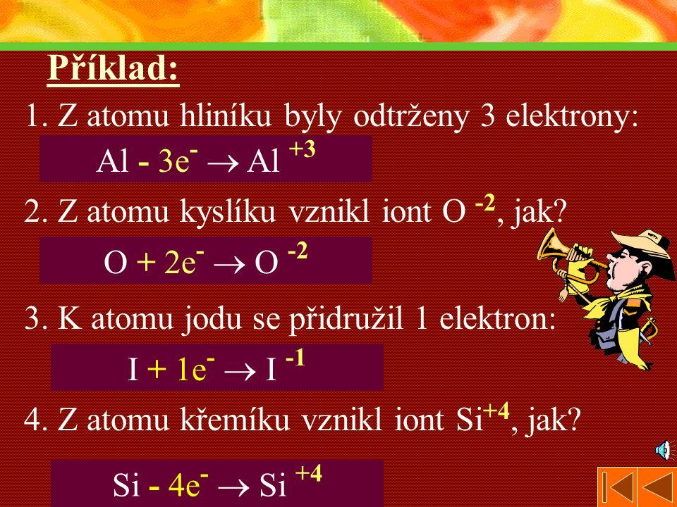 Příklad: 1.Z atomu hliníku byly odtrženy 3 elektrony: 3.
