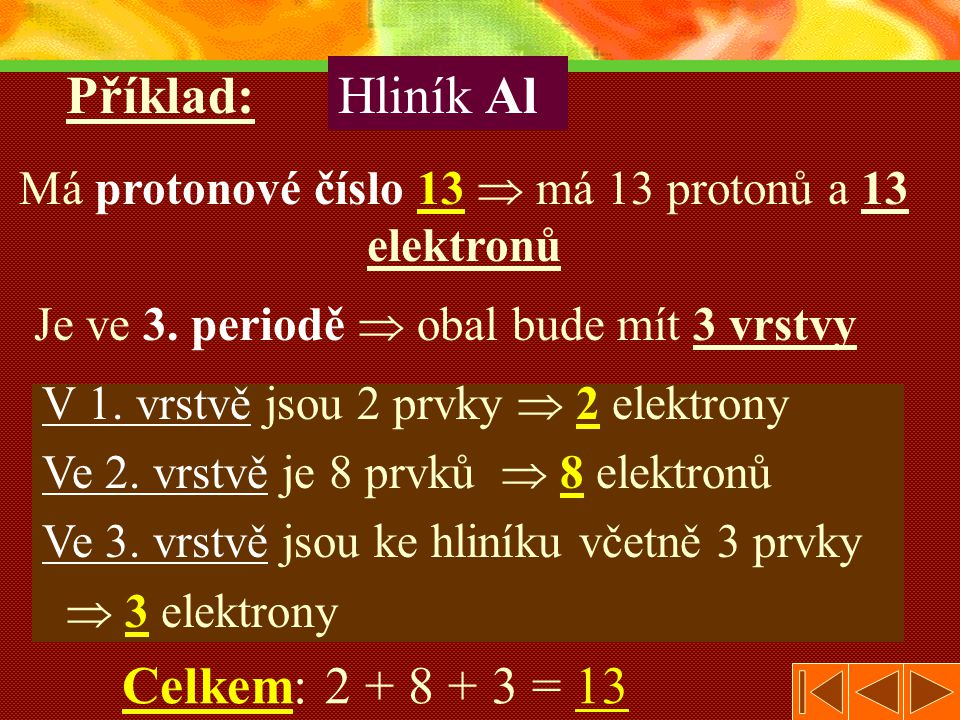 V 1.vrstvě jsou 2 prvky  2 elektrony Ve 2. vrstvě je 8 prvků  8 elektronů Ve 3.