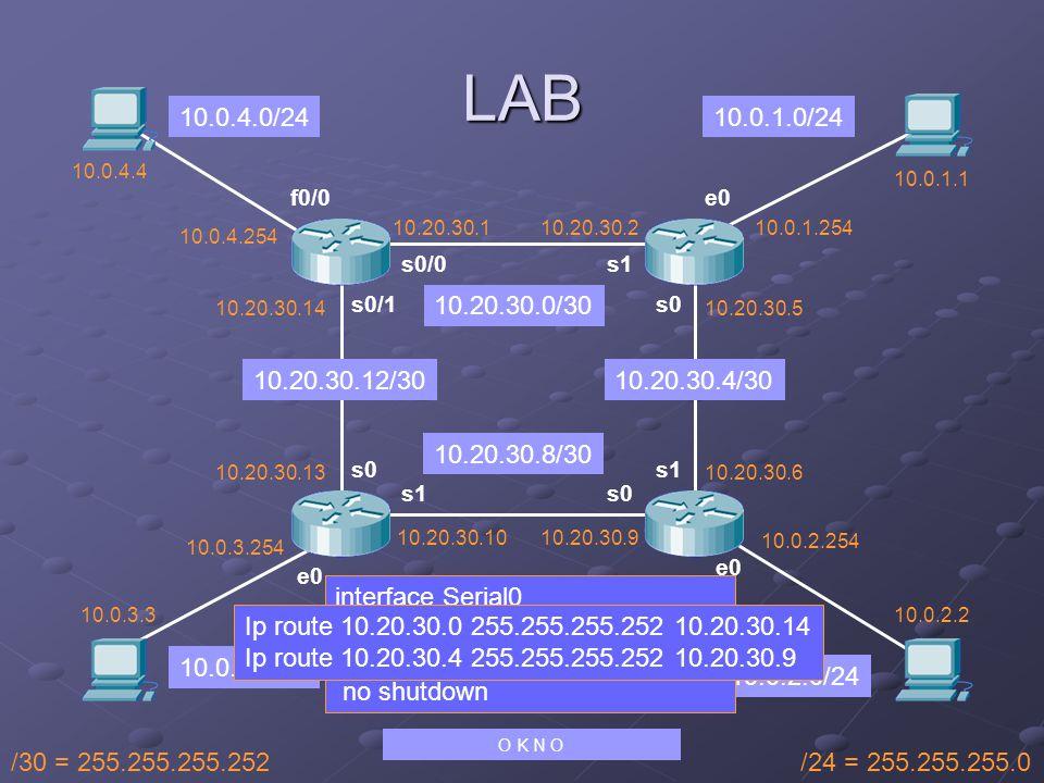 LAB s0/0 s0/1 s1 s0 s1s0 s1 10.20.30.0/30 10.20.30.8/30 10.20.30.4/3010.20.30.12/30 10.20.30.110.20.30.2 10.20.30.5 10.20.30.6 10.20.30.910.20.30.10 1