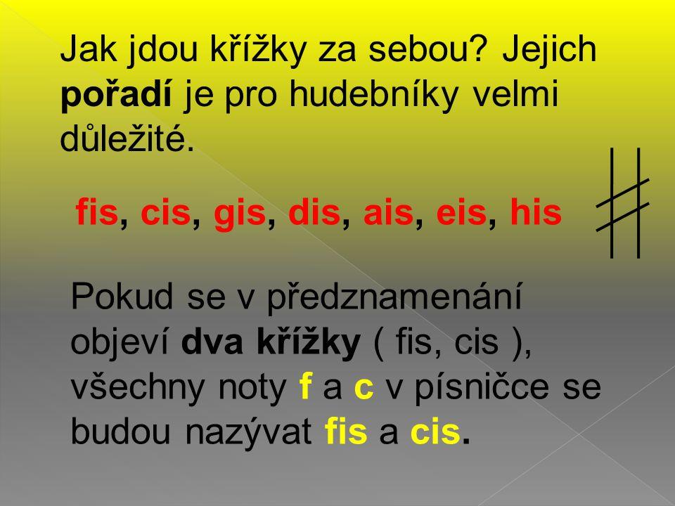 cis defisg Najděte ve zpěvníku ( od strany 5 do strany 27 ) písničky, které mají v předznamenání dva křížky – fis a cis.