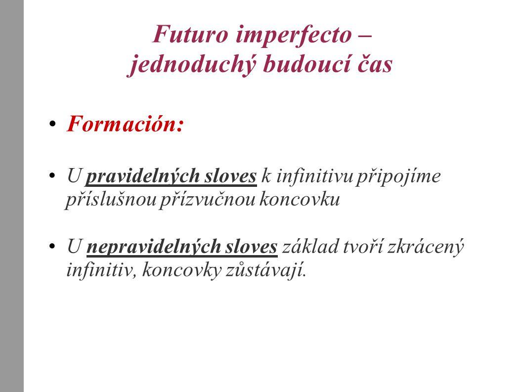 Futuro imperfecto – jednoduchý budoucí čas Formación: U pravidelných sloves k infinitivu připojíme příslušnou přízvučnou koncovku U nepravidelných sloves základ tvoří zkrácený infinitiv, koncovky zůstávají.