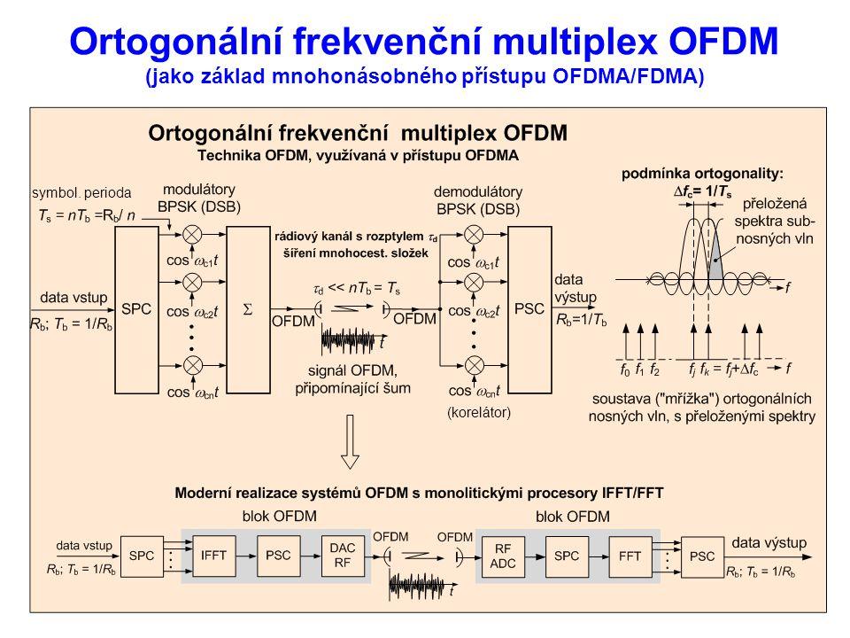 Ortogonální frekvenční multiplex OFDM (jako základ mnohonásobného přístupu OFDMA/FDMA) (korelátor) symbol. perioda