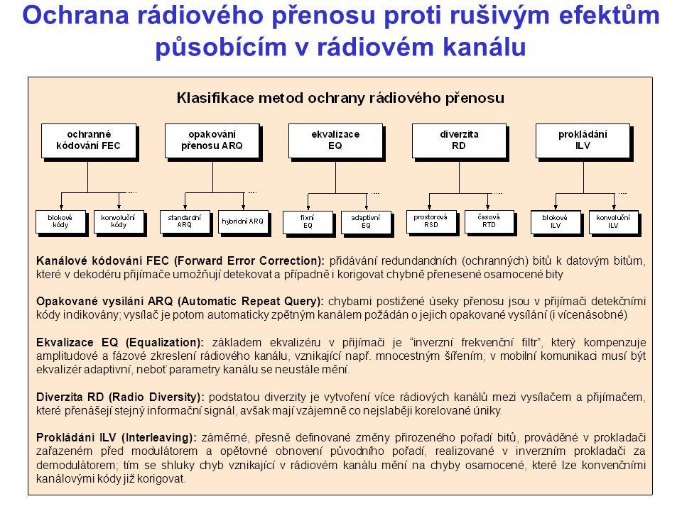 Ochrana rádiového přenosu proti rušivým efektům působícím v rádiovém kanálu Kanálové kódování FEC (Forward Error Correction): přidávání redundandních