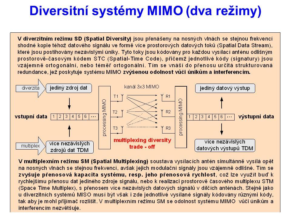 Diversitní systémy MIMO (dva režimy)