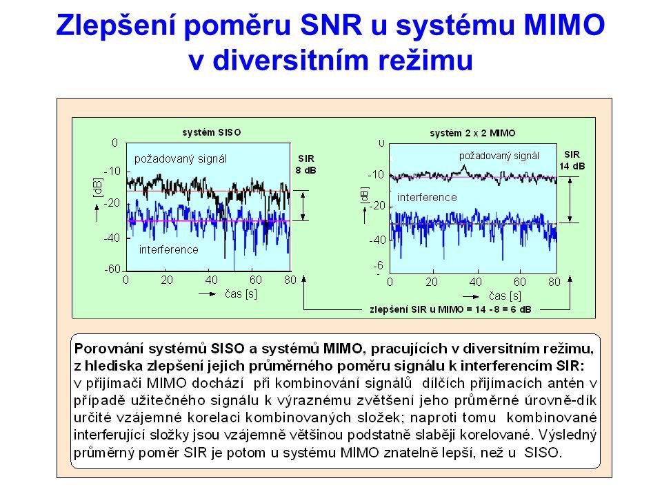 Zlepšení poměru SNR u systému MIMO v diversitním režimu