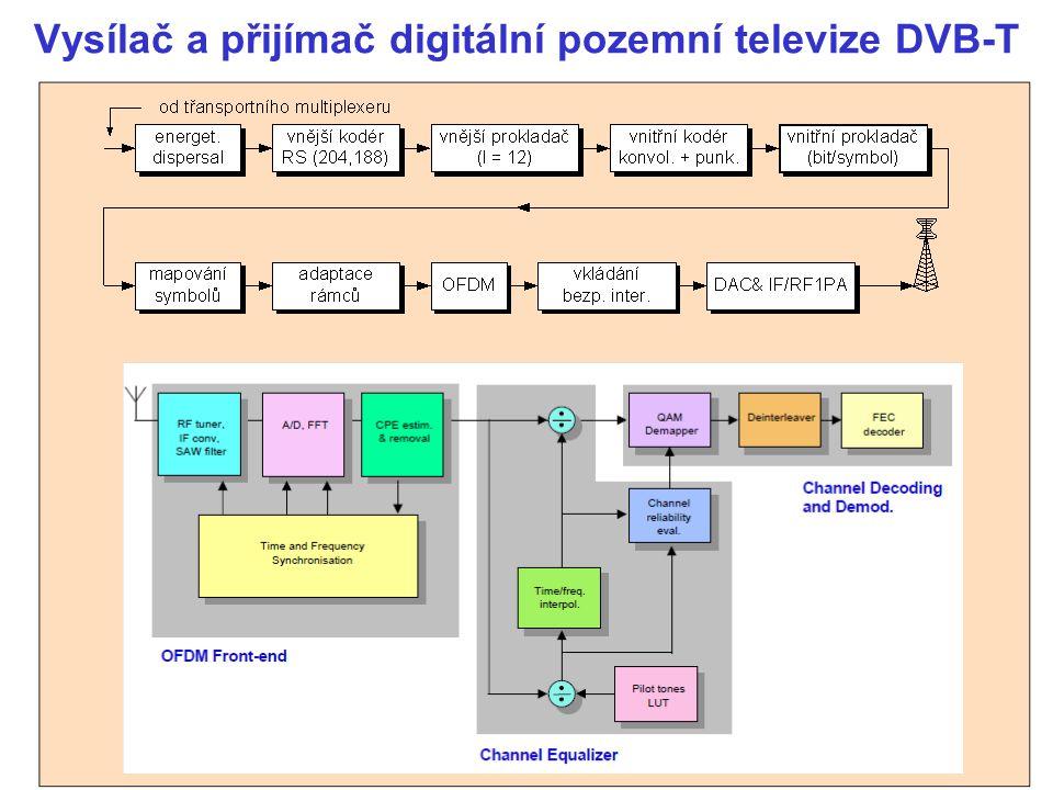 Vysílač a přijímač digitální pozemní televize DVB-T