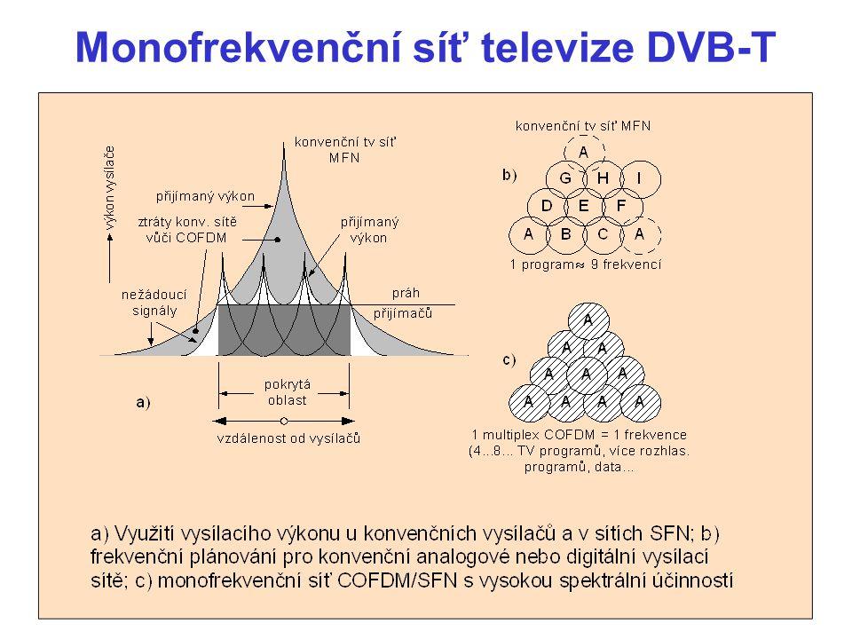 Monofrekvenční síť televize DVB-T