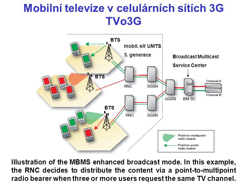 Mobilní televize v celulárních sítích 3G TVo3G Illustration of the MBMS enhanced broadcast mode. In this example, the RNC decides to distribute the co