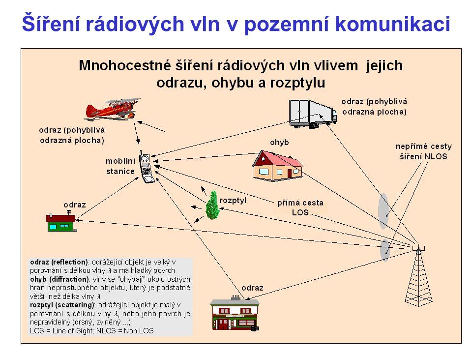 Šíření rádiových vln v pozemní komunikaci