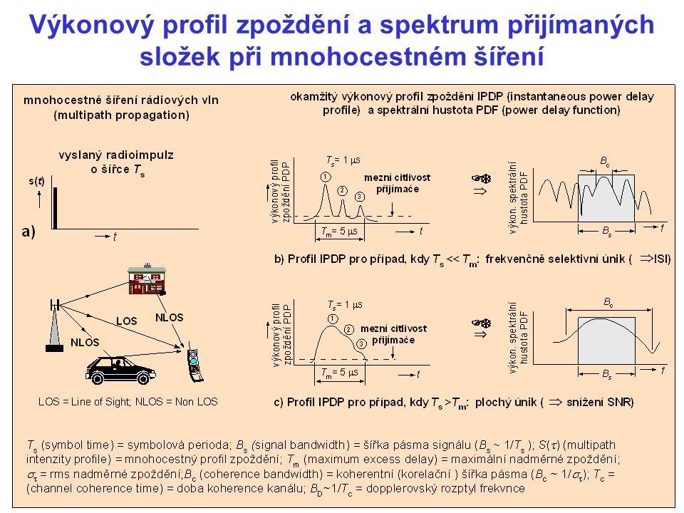 Konkrétní příklady výkonového profilu zpoždění PDP