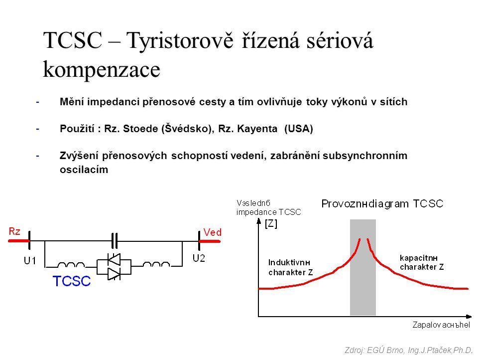 TCSC – Tyristorově řízená sériová kompenzace -Mění impedanci přenosové cesty a tím ovlivňuje toky výkonů v sítích -Použití : Rz. Stoede (Švédsko), Rz.