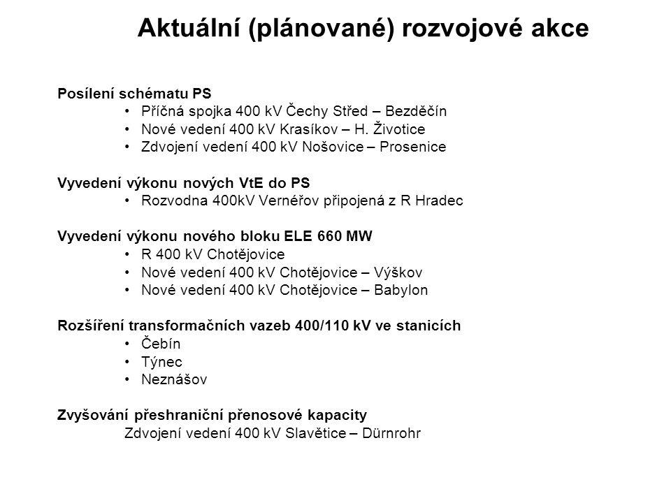 Aktuální (plánované) rozvojové akce Posílení schématu PS Příčná spojka 400 kV Čechy Střed – Bezděčín Nové vedení 400 kV Krasíkov – H. Životice Zdvojen