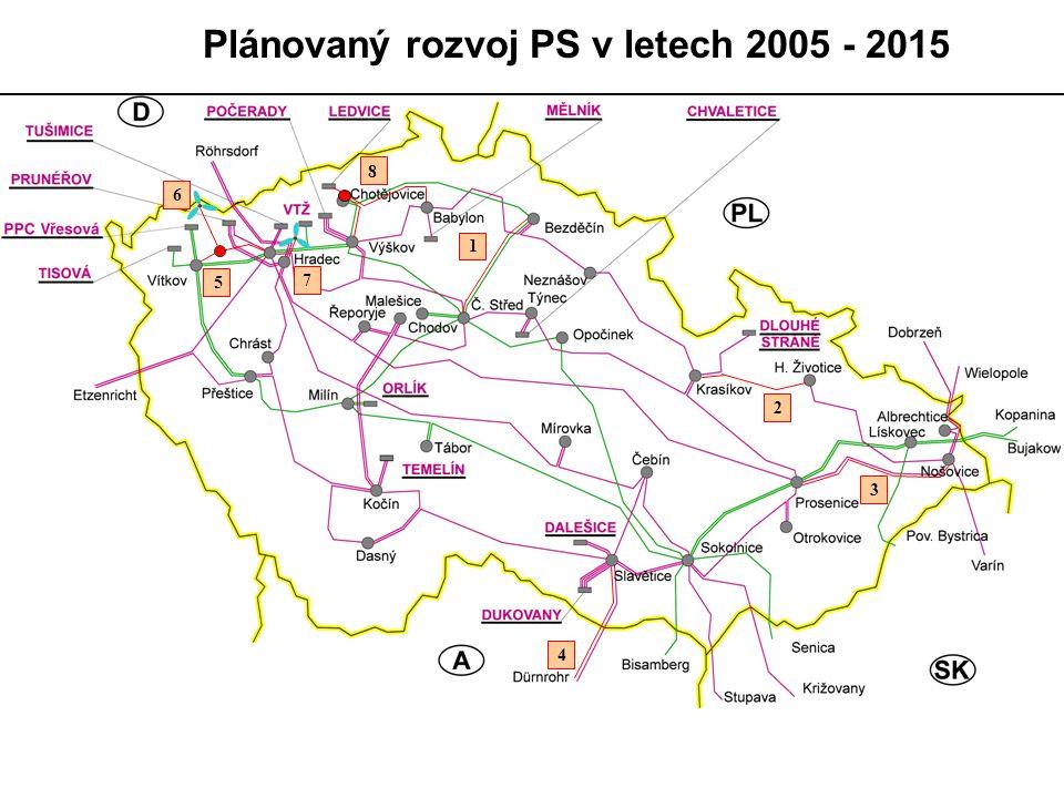 4 Plánovaný rozvoj PS v letech 2005 - 2015 2 3 1 5 6 7 8