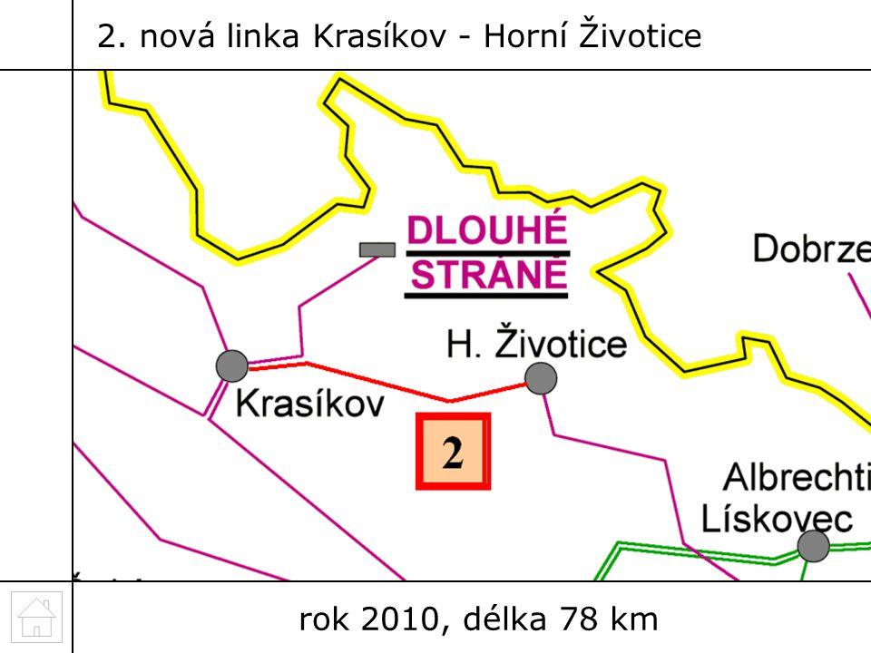 2. nová linka Krasíkov - Horní Životice rok 2010, délka 78 km