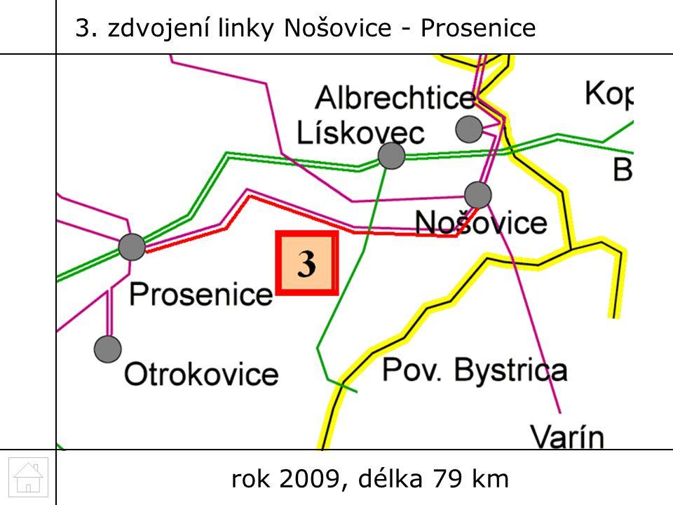 3. zdvojení linky Nošovice - Prosenice rok 2009, délka 79 km