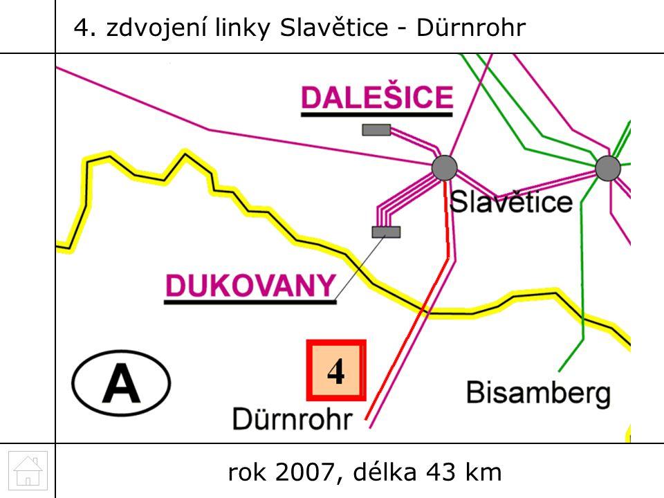 4. zdvojení linky Slavětice - Dürnrohr rok 2007, délka 43 km