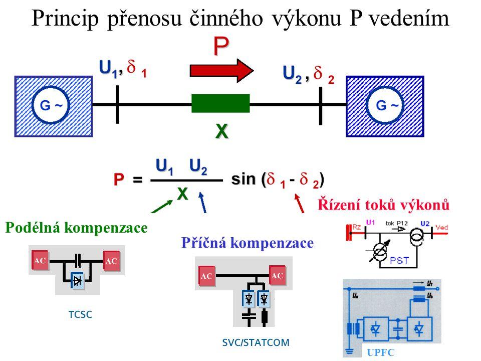Princip přenosu činného výkonu P vedením Příčná kompenzace Podélná kompenzace UPFC Řízení toků výkonů