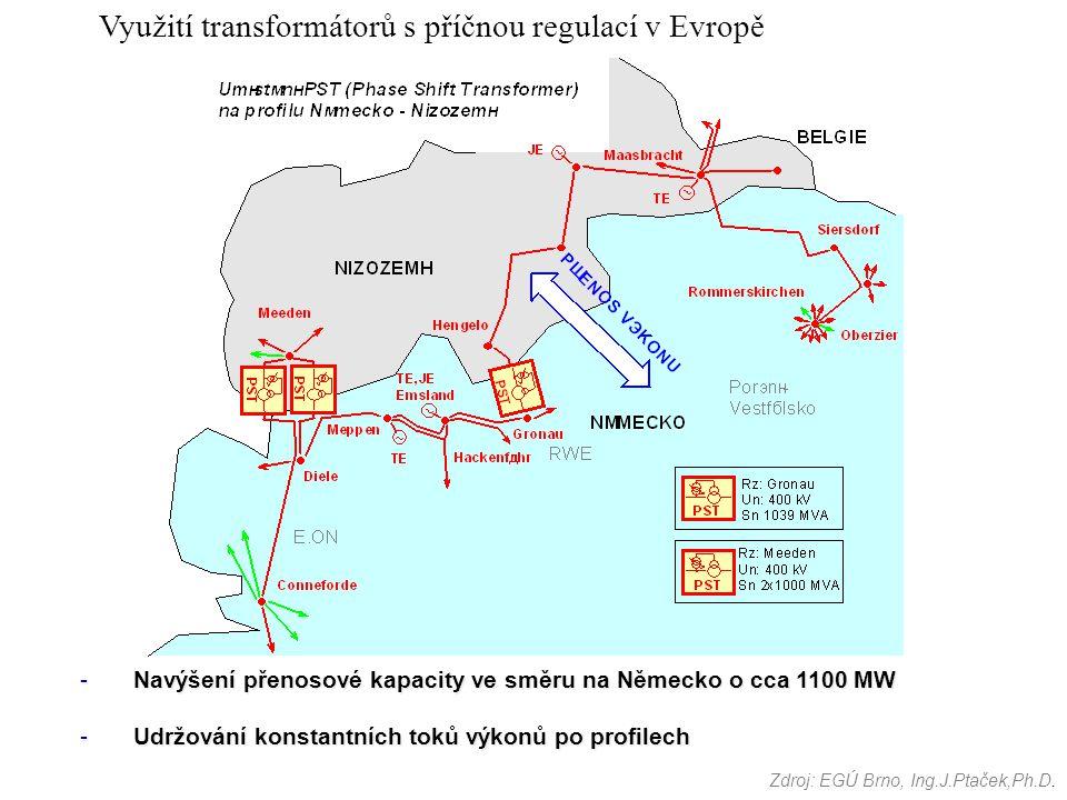 Využití transformátorů s příčnou regulací v Evropě -Navýšení přenosové kapacity ve směru na Německo o cca 1100 MW -Udržování konstantních toků výkonů