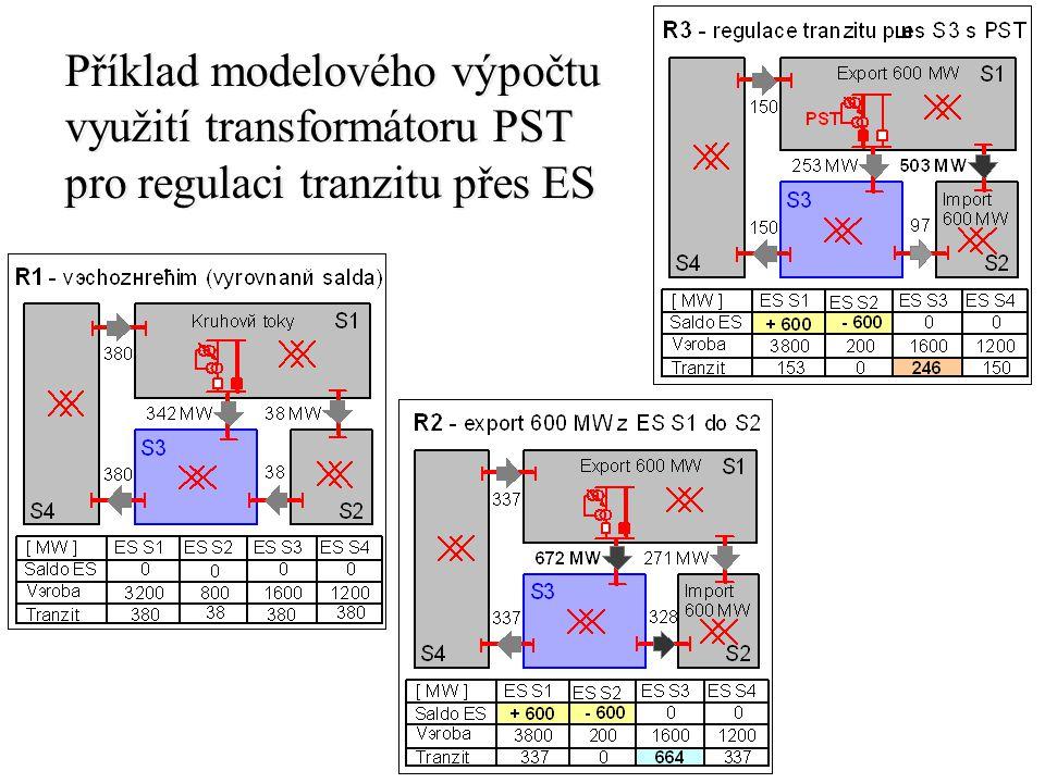 Příklad modelového výpočtu využití transformátoru PST pro regulaci tranzitu přes ES