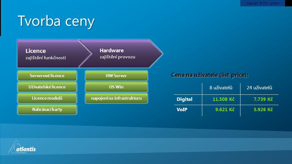 Copyright © 2011, atlantis Tvorba ceny Licence zajištění funkčnosti Hardware zajištění provozu OS Win Serverové licenceHW Server napojení na infrastrukturu Uživatelské licence Licence modulů Nahrávací karty 8 uživatelů24 uživatelů Digital11.508 Kč7.739 Kč VoIP9.621 Kč5.926 Kč Cena na uživatele (list price):