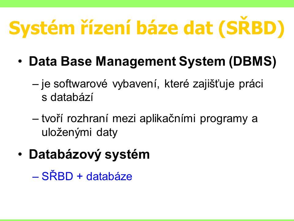 Systém řízení báze dat (SŘBD) Data Base Management System (DBMS) –je softwarové vybavení, které zajišťuje práci s databází –tvoří rozhraní mezi aplikačními programy a uloženými daty Databázový systém –SŘBD + databáze