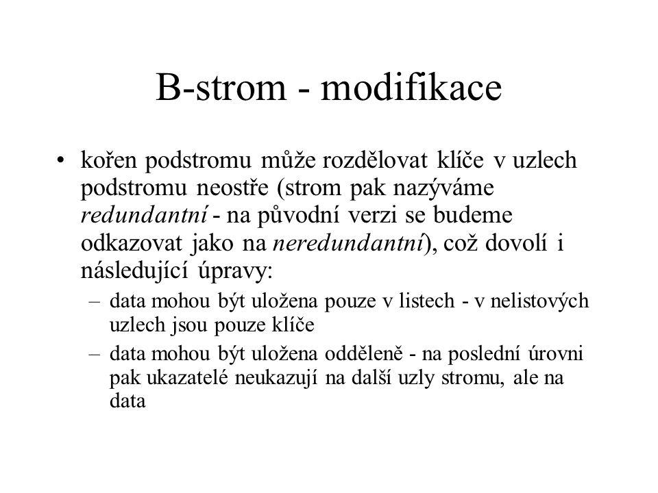 B-strom - modifikace kořen podstromu může rozdělovat klíče v uzlech podstromu neostře (strom pak nazýváme redundantní - na původní verzi se budeme odk