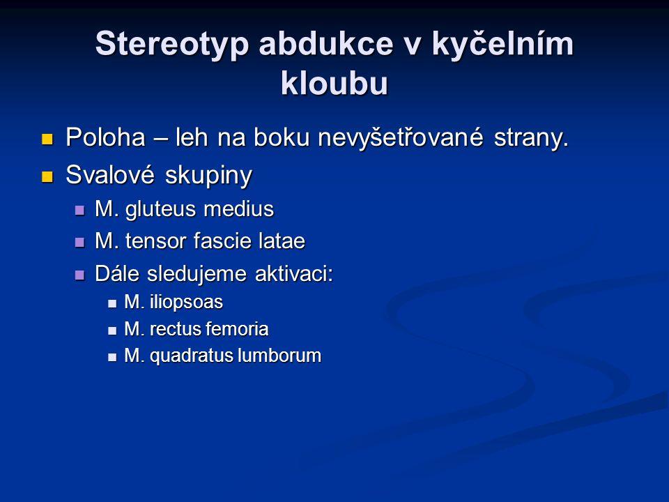 Stereotyp abdukce v kyčelním kloubu Poloha – leh na boku nevyšetřované strany. Poloha – leh na boku nevyšetřované strany. Svalové skupiny Svalové skup