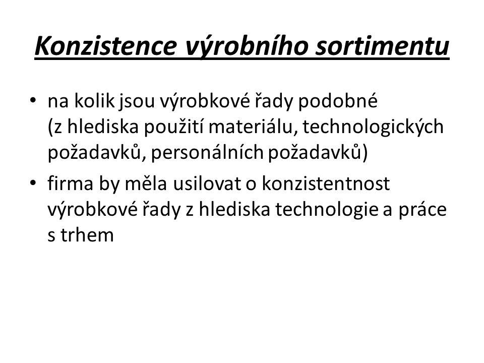 C) Výrobek a služby Firma rozhoduje o: – Vlastnostech Kvalitě Doplňkovém vybavení Stylu a designu – Značce – Balení – Označování – Službách zákazníkům