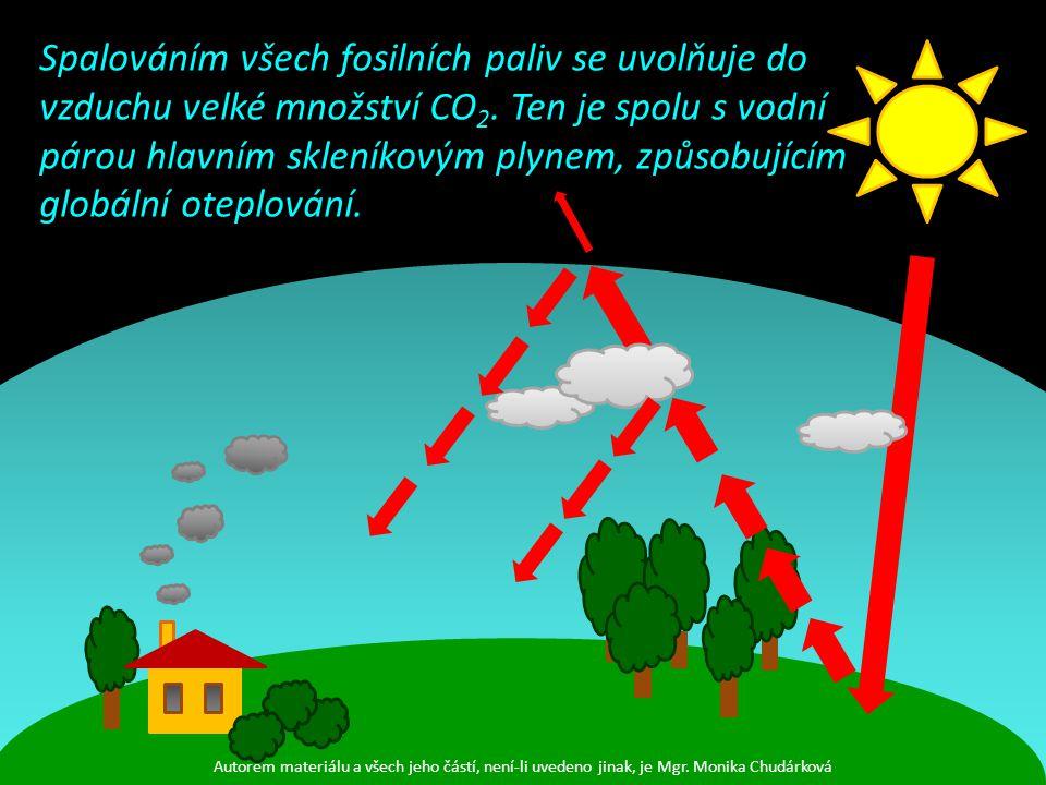 Autorem materiálu a všech jeho částí, není-li uvedeno jinak, je Mgr. Monika Chudárková Spalováním všech fosilních paliv se uvolňuje do vzduchu velké m
