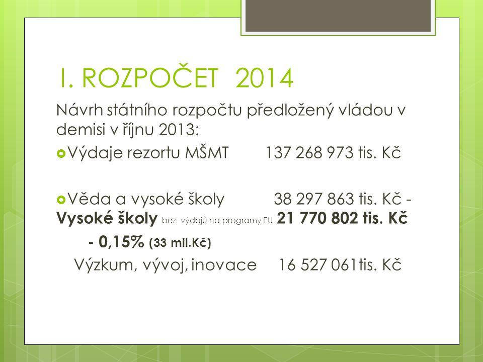 I. ROZPOČET 2014 Návrh státního rozpočtu předložený vládou v demisi v říjnu 2013:  Výdaje rezortu MŠMT 137 268 973 tis. Kč  Věda a vysoké školy 38 2