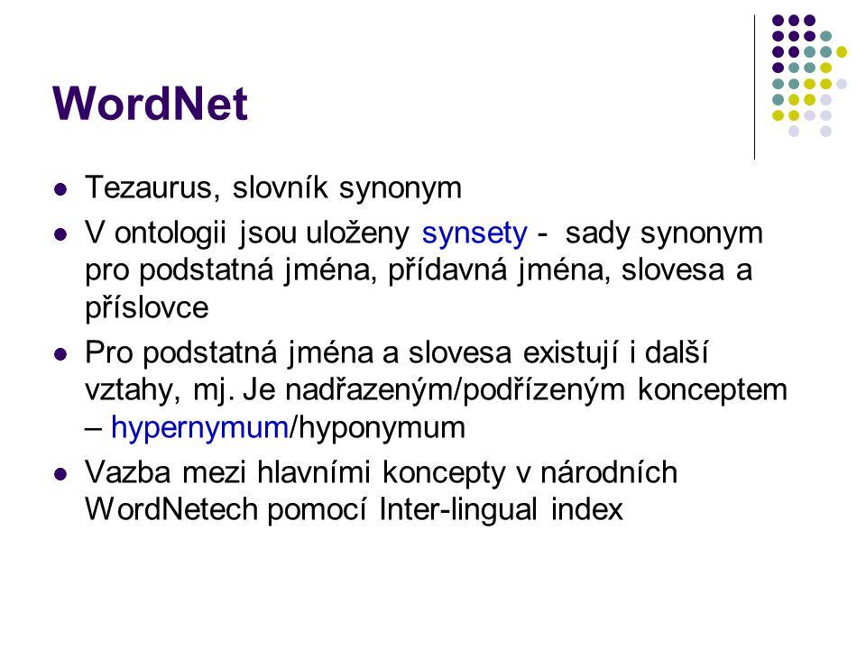 WordNet Tezaurus, slovník synonym V ontologii jsou uloženy synsety - sady synonym pro podstatná jména, přídavná jména, slovesa a příslovce Pro podstat