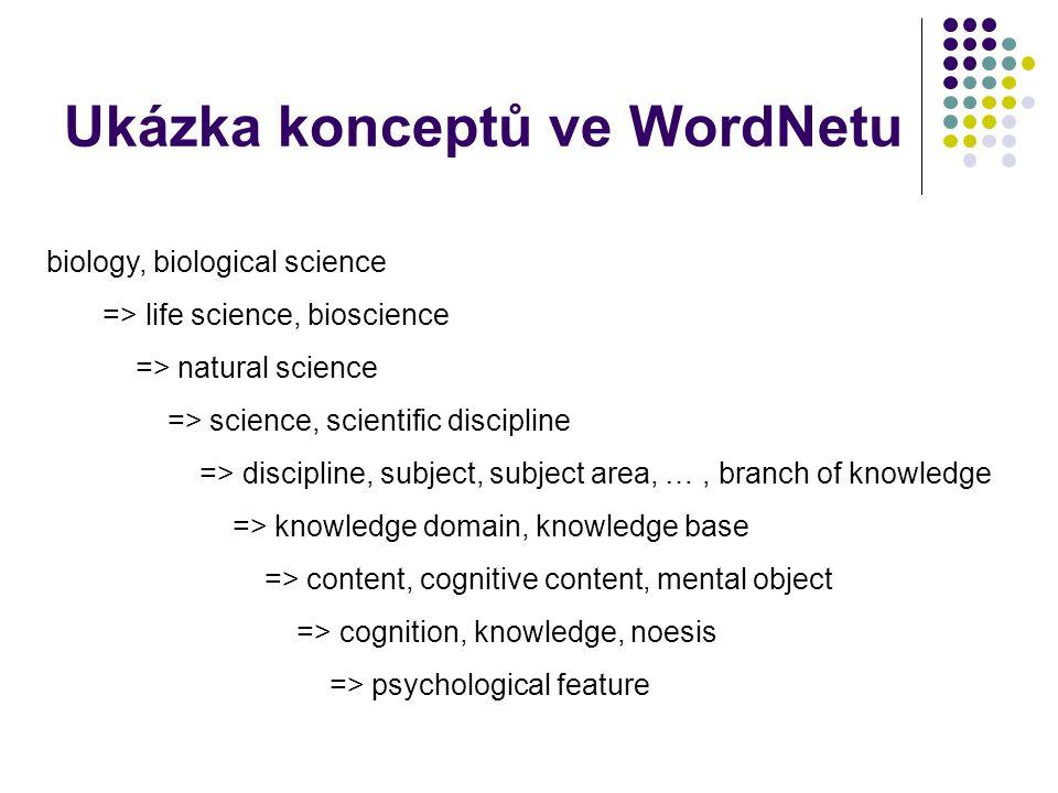 Ukázka konceptů ve WordNetu biology, biological science => life science, bioscience => natural science => science, scientific discipline => discipline