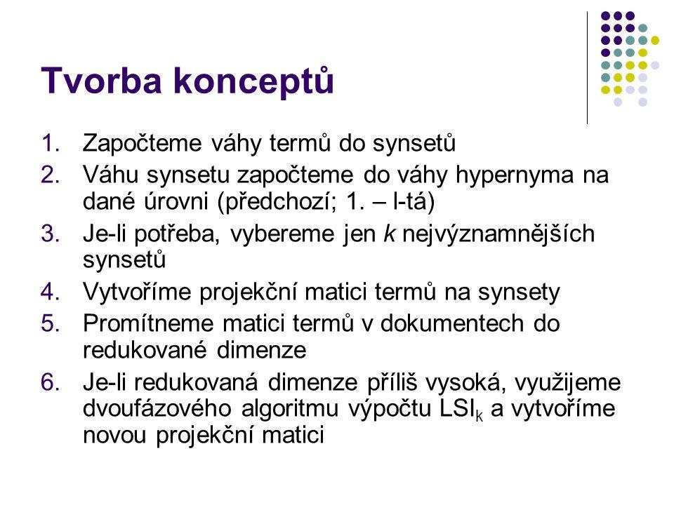 Tvorba konceptů 1.Započteme váhy termů do synsetů 2.Váhu synsetu započteme do váhy hypernyma na dané úrovni (předchozí; 1. – l-tá) 3.Je-li potřeba, vy